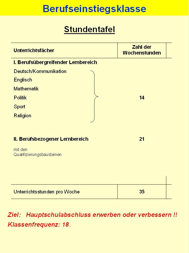 Berufseinstiegs- klasse (BEK) Niedersächsisches Kultusministerium