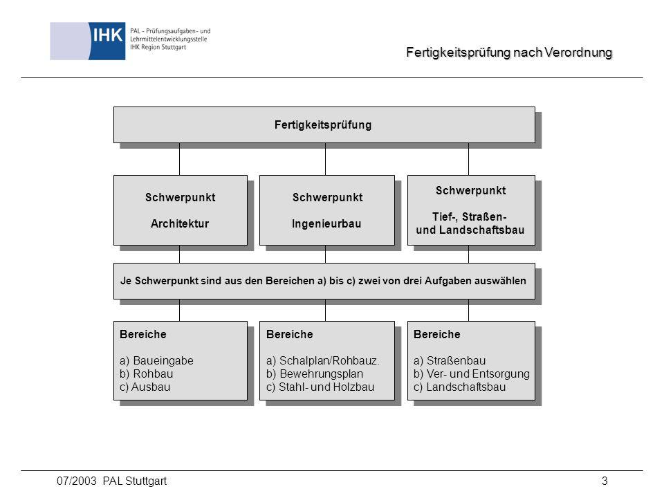 07/2003 PAL Stuttgart4 Architektur Eine der Aufgaben ist zu dokumentieren sowie dem Prüfungsausschuss in einem Fach- gespräch von höchstens 15 Minuten zu erläutern.