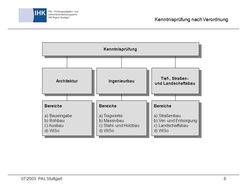 07/2003 PAL Stuttgart6 Kenntnisprüfung Architektur Bereiche a) Baueingabe b) Rohbau c) Ausbau d) WiSo Bereiche a) Baueingabe b) Rohbau c) Ausbau d) Wi