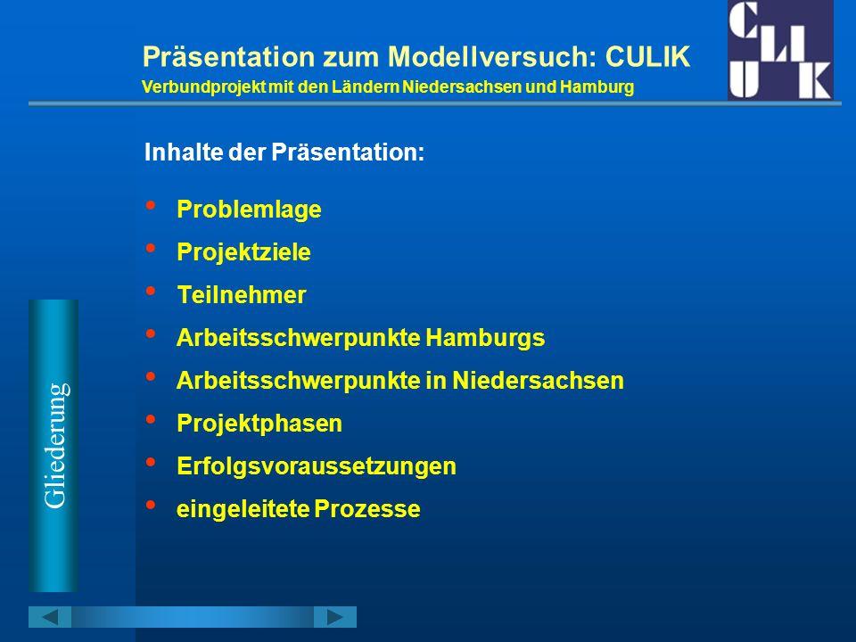 Gliederung Präsentation zum Modellversuch: CULIK Verbundprojekt mit den Ländern Niedersachsen und Hamburg Inhalte der Präsentation: Problemlage Projek