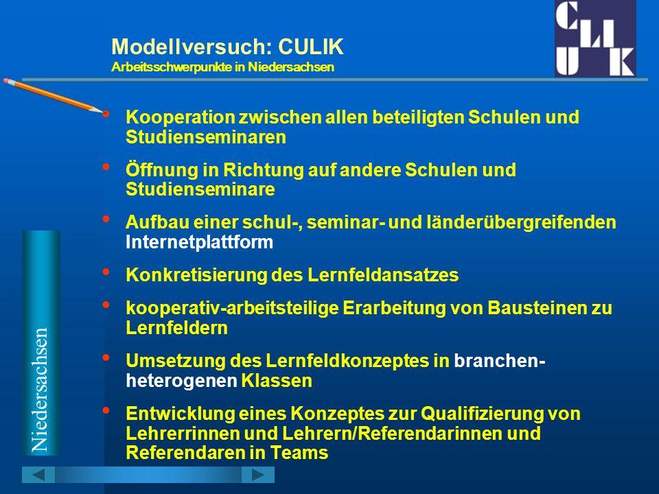 Modellversuch: CULIK Arbeitsschwerpunkte in Niedersachsen Kooperation zwischen allen beteiligten Schulen und Studienseminaren Öffnung in Richtung auf