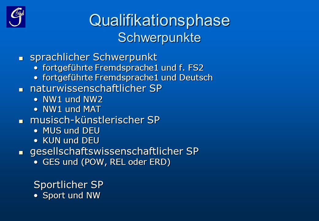 Qualifikationsphase Schwerpunkte sprachlicher Schwerpunkt sprachlicher Schwerpunkt fortgeführte Fremdsprache1 und f. FS2fortgeführte Fremdsprache1 und