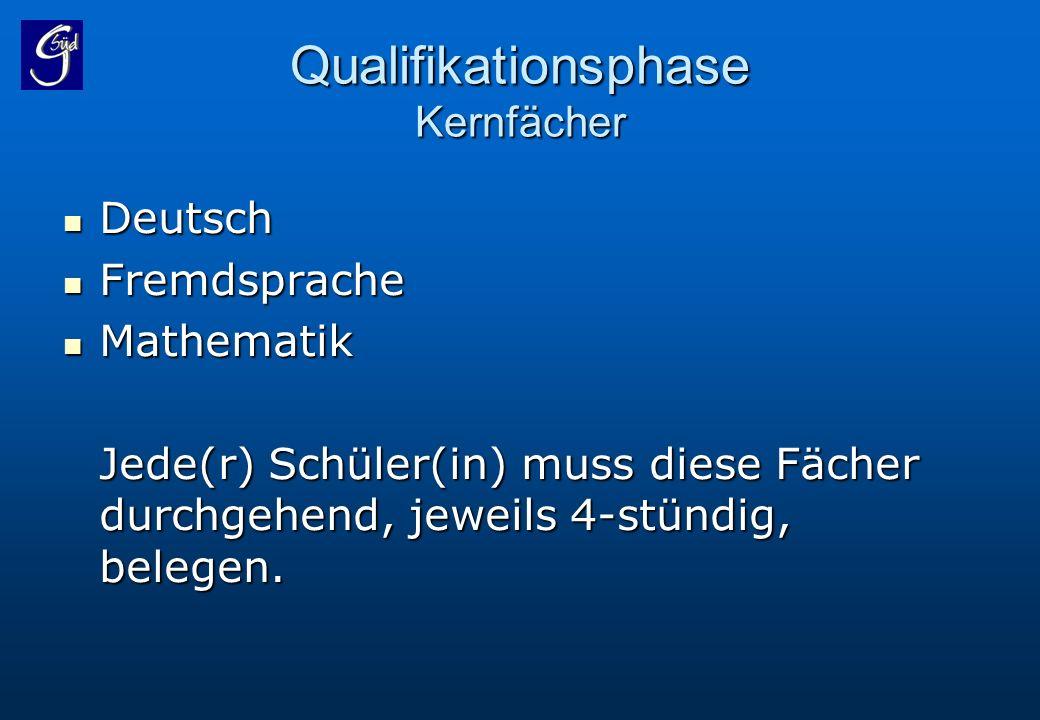 Qualifikationsphase Kernfächer Deutsch Deutsch Fremdsprache Fremdsprache Mathematik Mathematik Jede(r) Schüler(in) muss diese Fächer durchgehend, jewe