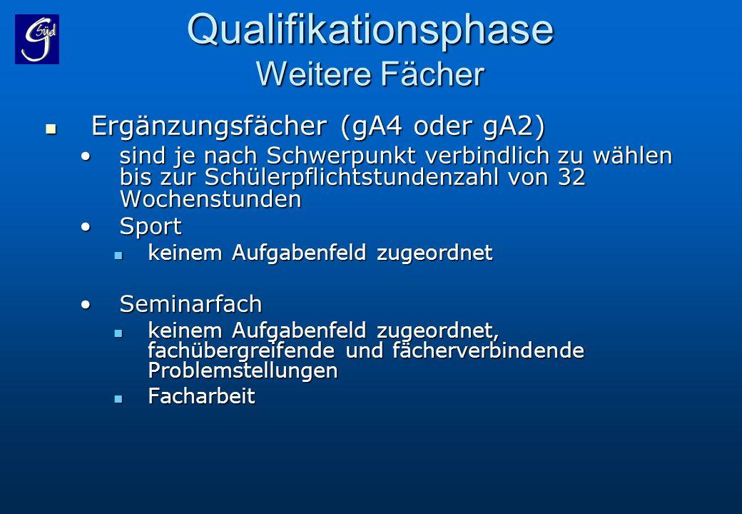 Qualifikationsphase Weitere Fächer Ergänzungsfächer (gA4 oder gA2) Ergänzungsfächer (gA4 oder gA2) sind je nach Schwerpunkt verbindlich zu wählen bis
