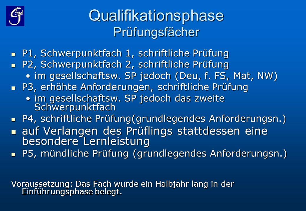Qualifikationsphase Prüfungsfächer P1, Schwerpunktfach 1, schriftliche Prüfung P1, Schwerpunktfach 1, schriftliche Prüfung P2, Schwerpunktfach 2, schr