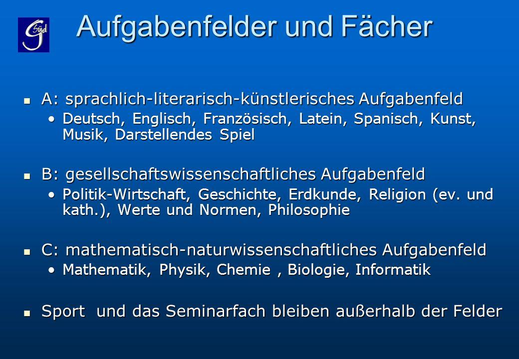 Aufgabenfelder und Fächer A: sprachlich-literarisch-künstlerisches Aufgabenfeld A: sprachlich-literarisch-künstlerisches Aufgabenfeld Deutsch, Englisc