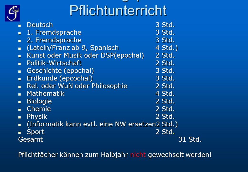Einführungsphase Pflichtunterricht Deutsch 3 Std. Deutsch 3 Std. 1. Fremdsprache3 Std. 1. Fremdsprache3 Std. 2. Fremdsprache3 Std. 2. Fremdsprache3 St