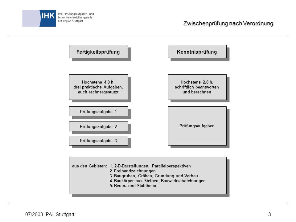 07/2003 PAL Stuttgart3 Fertigkeitsprüfung aus den Gebieten: 1. 2-D-Darstellungen, Parallelperspektiven 2. Freihandzeichnungen 3. Baugruben, Gräben, Gr
