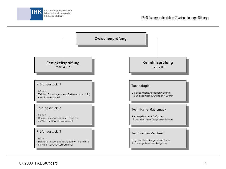 07/2003 PAL Stuttgart4 Fertigkeitsprüfung max. 4,0 h Fertigkeitsprüfung max. 4,0 h Zwischenprüfung Prüfungsstück 1 60 min Zeichn. Grundlagen ( aus Geb