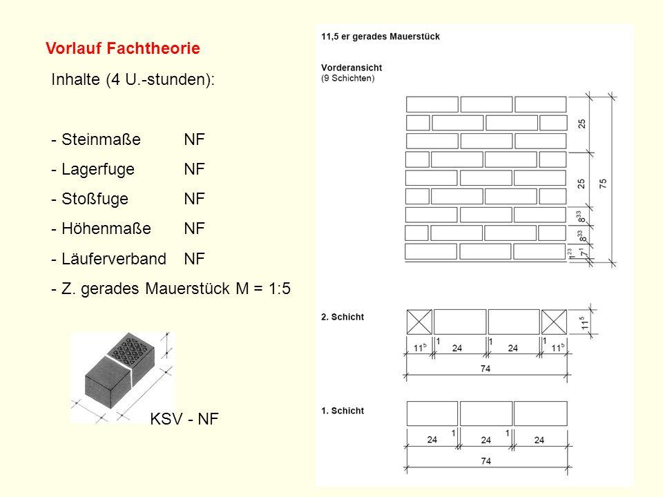 Vorlauf Fachtheorie KSV - NF Inhalte (4 U.-stunden): - Steinmaße NF - Lagerfuge NF - Stoßfuge NF - Höhenmaße NF - Läuferverband NF - Z. gerades Mauers