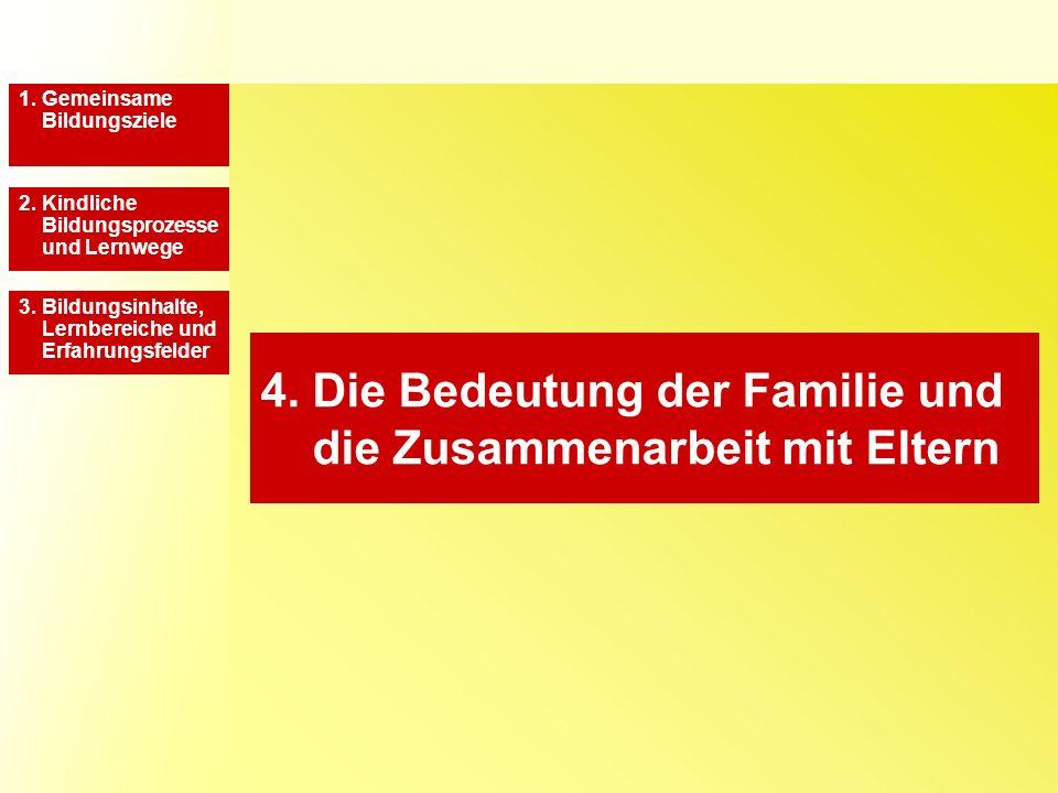 4.Bedeutung der Familie / Zus.- arbeit mit Eltern 1.