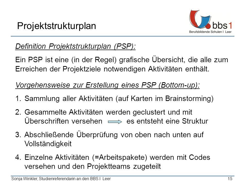 Sonja Winkler, Studienreferendarin an den BBS I Leer15 Projektstrukturplan Definition Projektstrukturplan (PSP): Ein PSP ist eine (in der Regel) grafi