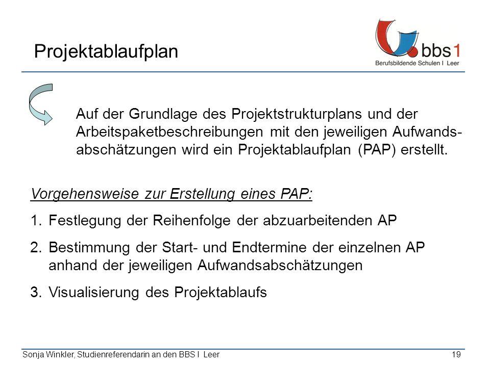 Sonja Winkler, Studienreferendarin an den BBS I Leer19 Projektablaufplan Auf der Grundlage des Projektstrukturplans und der Arbeitspaketbeschreibungen
