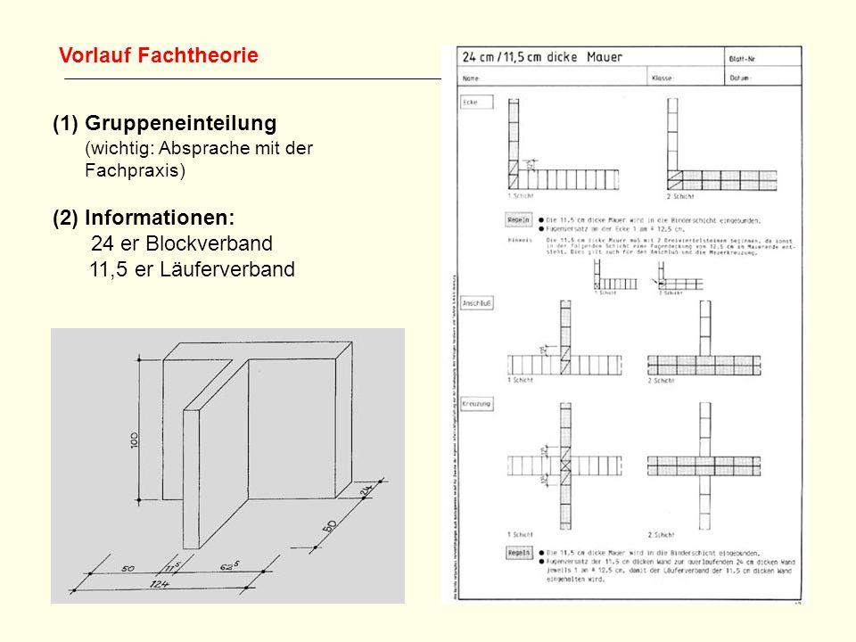 (3) Verbandsskizze: 1. und 2. Schicht in der Draufsicht des geplanten Abstellraumes M = 1:12,5.