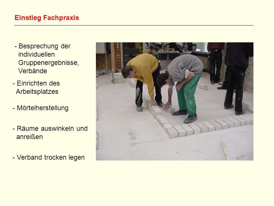 Einstieg Fachpraxis - Besprechung der individuellen Gruppenergebnisse, Verbände - Einrichten des Arbeitsplatzes - Mörtelherstellung - Räume auswinkeln