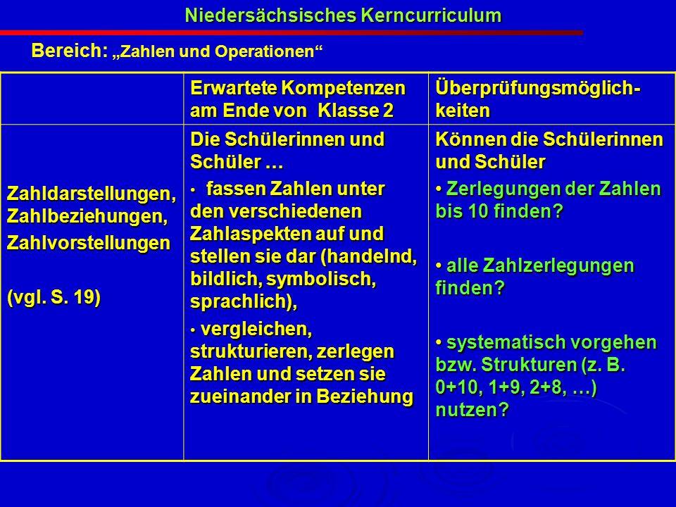 Bereich: Zahlen und Operationen Erwartete Kompetenzen am Ende von Klasse 2 Überprüfungsmöglich- keiten Zahldarstellungen, Zahlbeziehungen, Zahlvorstel