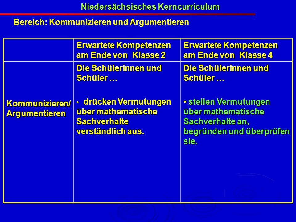 Bereich: Kommunizieren und Argumentieren Niedersächsisches Kerncurriculum Erwartete Kompetenzen am Ende von Klasse 2 Erwartete Kompetenzen am Ende von