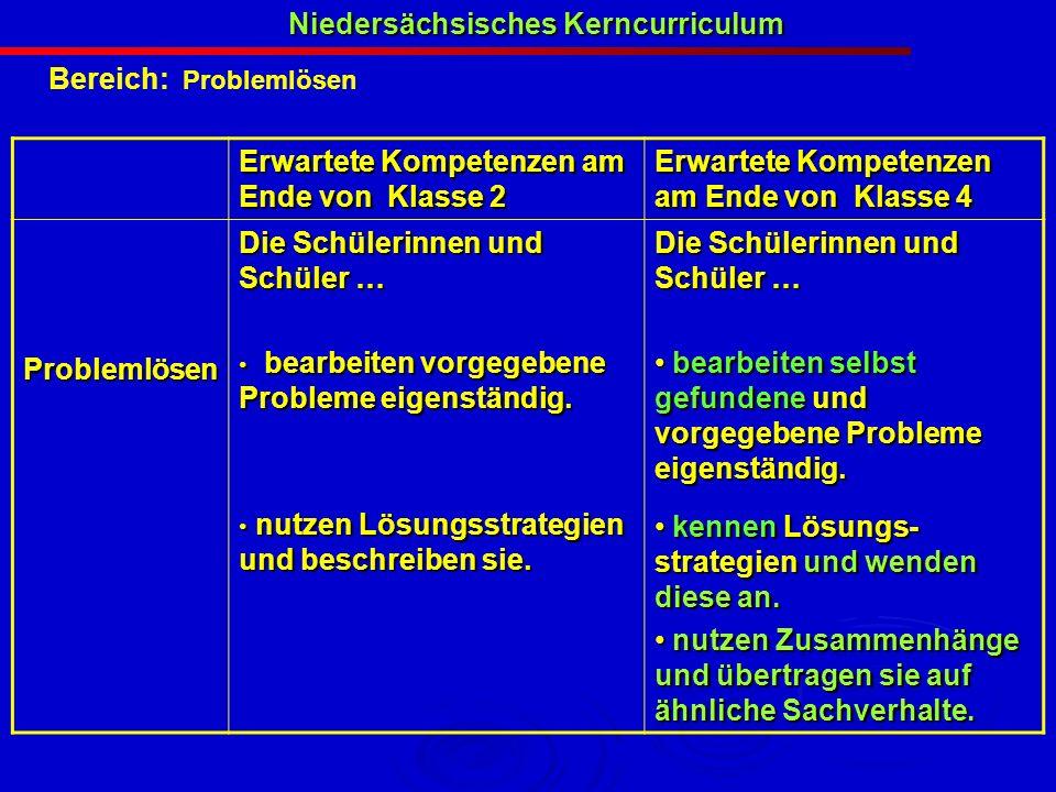 Bereich: Problemlösen Niedersächsisches Kerncurriculum Erwartete Kompetenzen am Ende von Klasse 2 Erwartete Kompetenzen am Ende von Klasse 4 Problemlö