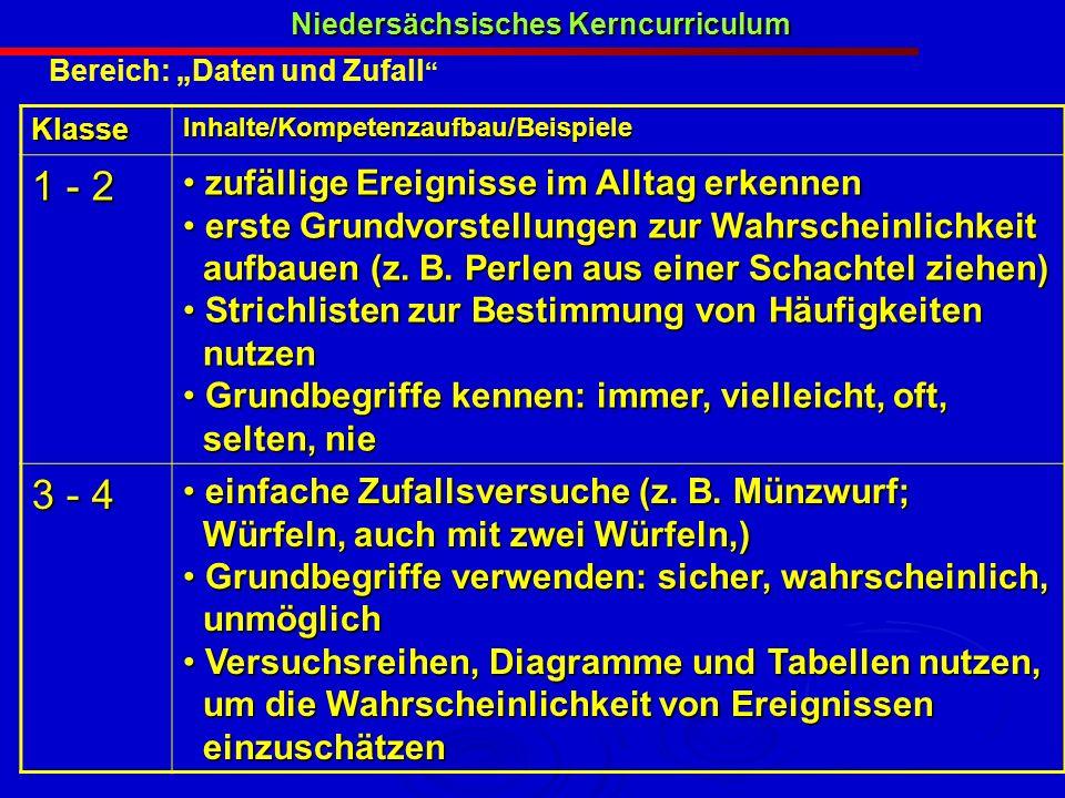 Bereich: Daten und Zufall Niedersächsisches Kerncurriculum KlasseInhalte/Kompetenzaufbau/Beispiele 1 - 2 zufällige Ereignisse im Alltag erkennen zufäl