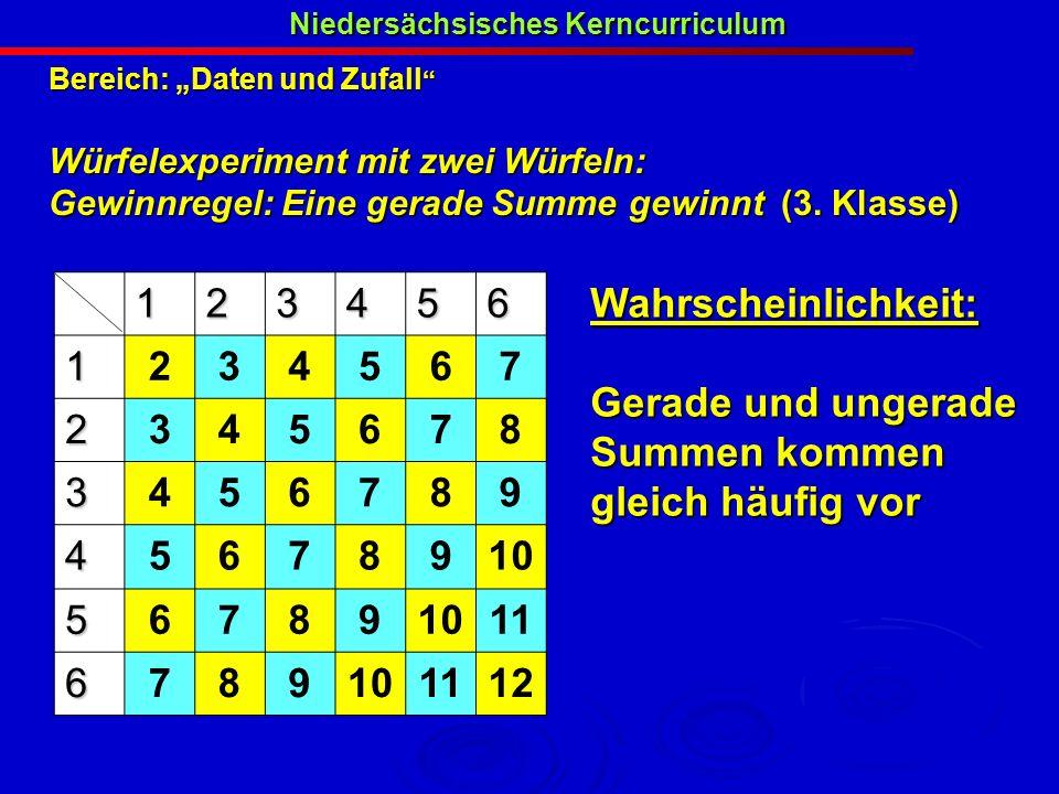 Bereich: Daten und Zufall Bereich: Daten und Zufall Würfelexperiment mit zwei Würfeln: Gewinnregel: Eine gerade Summe gewinnt (3. Klasse) Niedersächsi