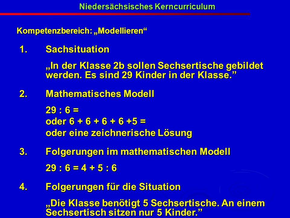 Niedersächsisches Kerncurriculum Kompetenzbereich: Modellieren 1. Sachsituation 1. Sachsituation In der Klasse 2b sollen Sechsertische gebildet werden