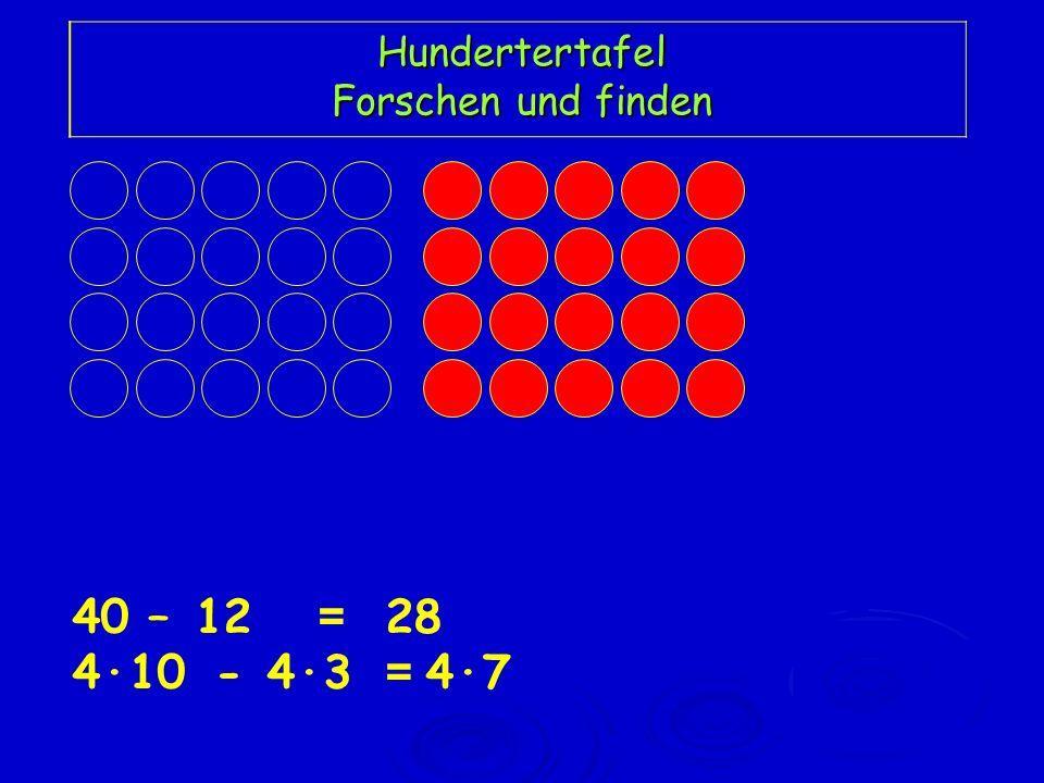 Hundertertafel Forschen und finden 40 –12 = 28 410 -43 = 47