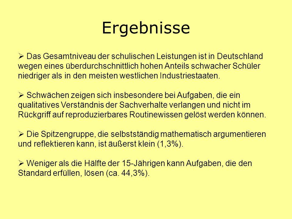 Ergebnisse Das Gesamtniveau der schulischen Leistungen ist in Deutschland wegen eines überdurchschnittlich hohen Anteils schwacher Schüler niedriger a