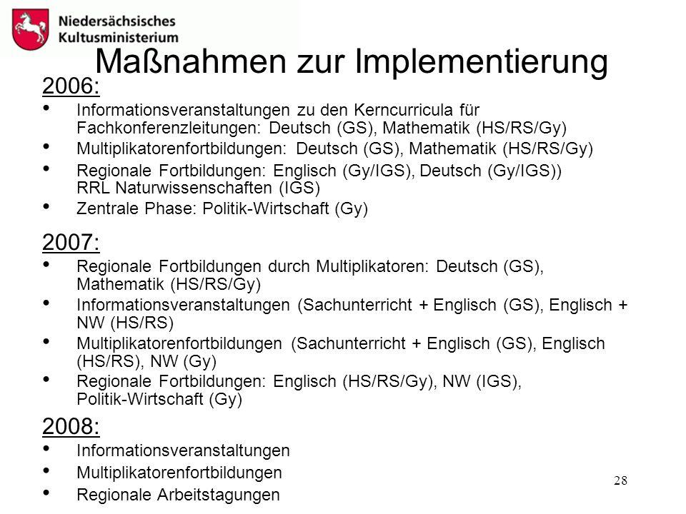28 Maßnahmen zur Implementierung 2006: Informationsveranstaltungen zu den Kerncurricula für Fachkonferenzleitungen: Deutsch (GS), Mathematik (HS/RS/Gy