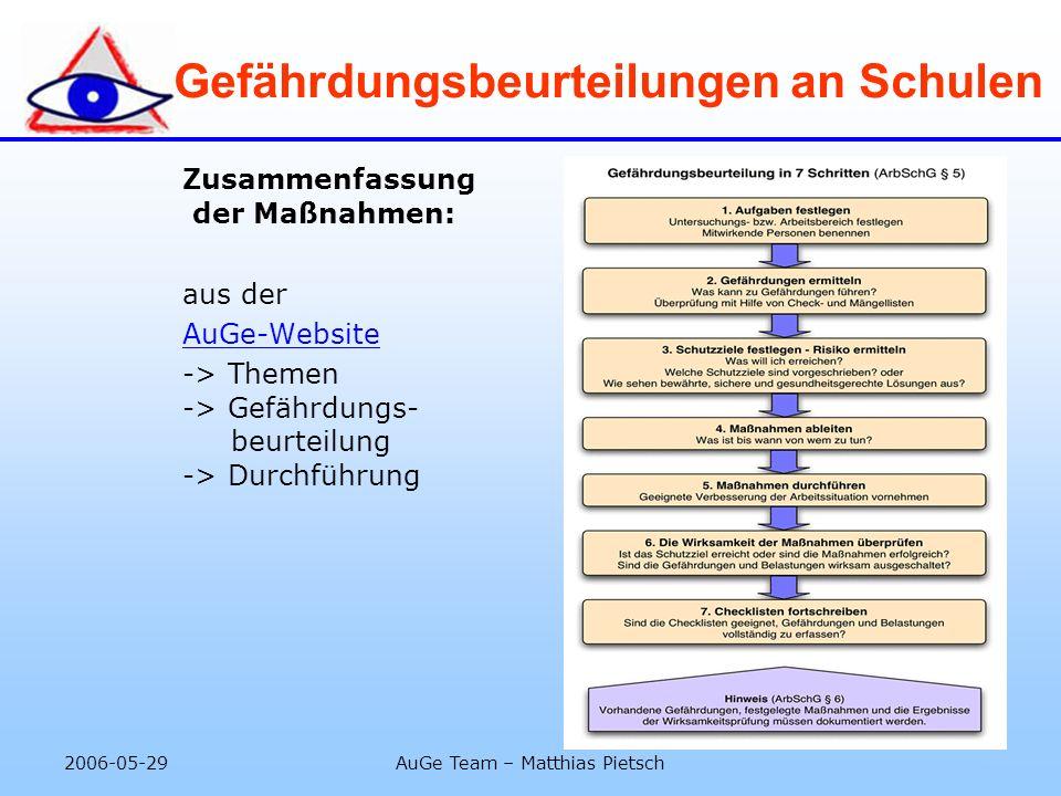2006-05-29AuGe Team – Matthias Pietsch Gefährdungsbeurteilungen an Schulen Zusammenfassung der Maßnahmen: aus der AuGe-Website -> Themen -> Gefährdung