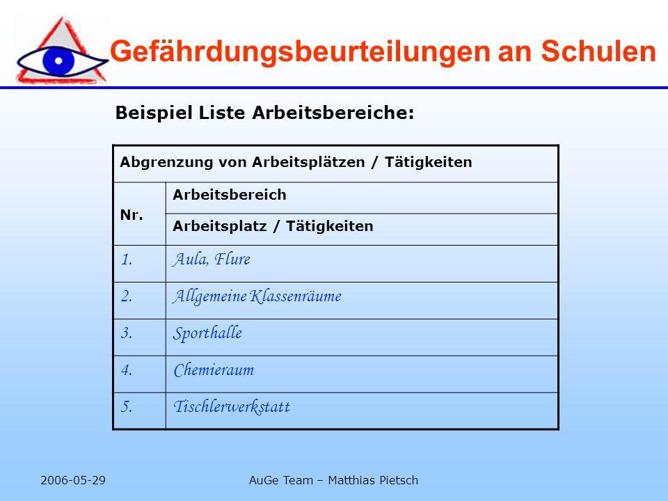 2006-05-29AuGe Team – Matthias Pietsch Gefährdungsbeurteilungen an Schulen Beispiel Liste Arbeitsbereiche: Abgrenzung von Arbeitsplätzen / Tätigkeiten