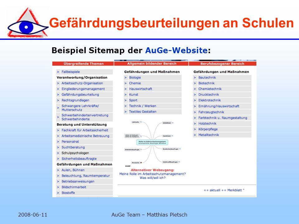 2006-05-29AuGe Team – Matthias Pietsch Gefährdungsbeurteilungen an Schulen Welche Gefährdungen könnten vorhanden sein.