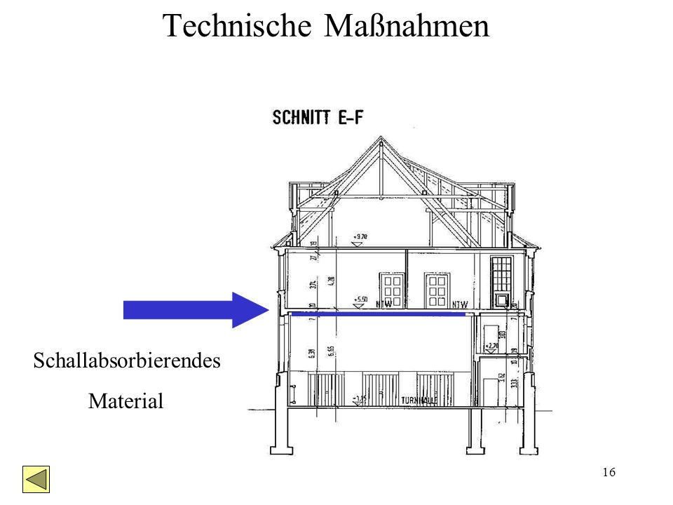 15 Technische Maßnahmen Schallabsorbierendes Material