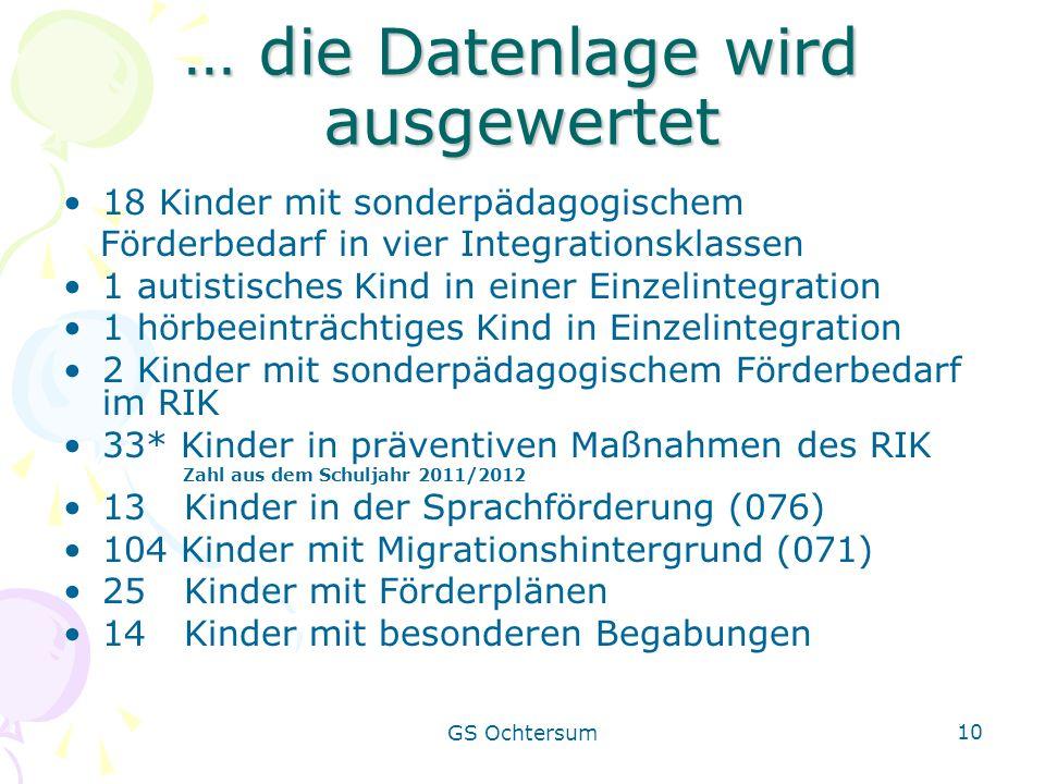 GS Ochtersum 10 … die Datenlage wird ausgewertet 18 Kinder mit sonderpädagogischem Förderbedarf in vier Integrationsklassen 1 autistisches Kind in ein