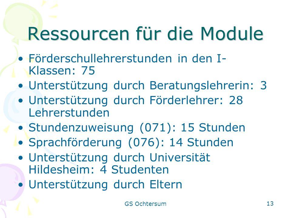 GS Ochtersum 13 Ressourcen für die Module Förderschullehrerstunden in den I- Klassen: 75 Unterstützung durch Beratungslehrerin: 3 Unterstützung durch
