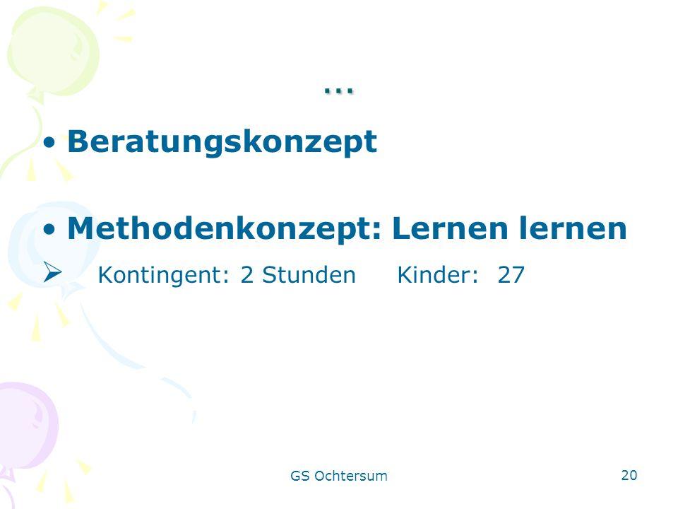 GS Ochtersum 20 … Beratungskonzept Methodenkonzept: Lernen lernen Kontingent: 2 Stunden Kinder: 27