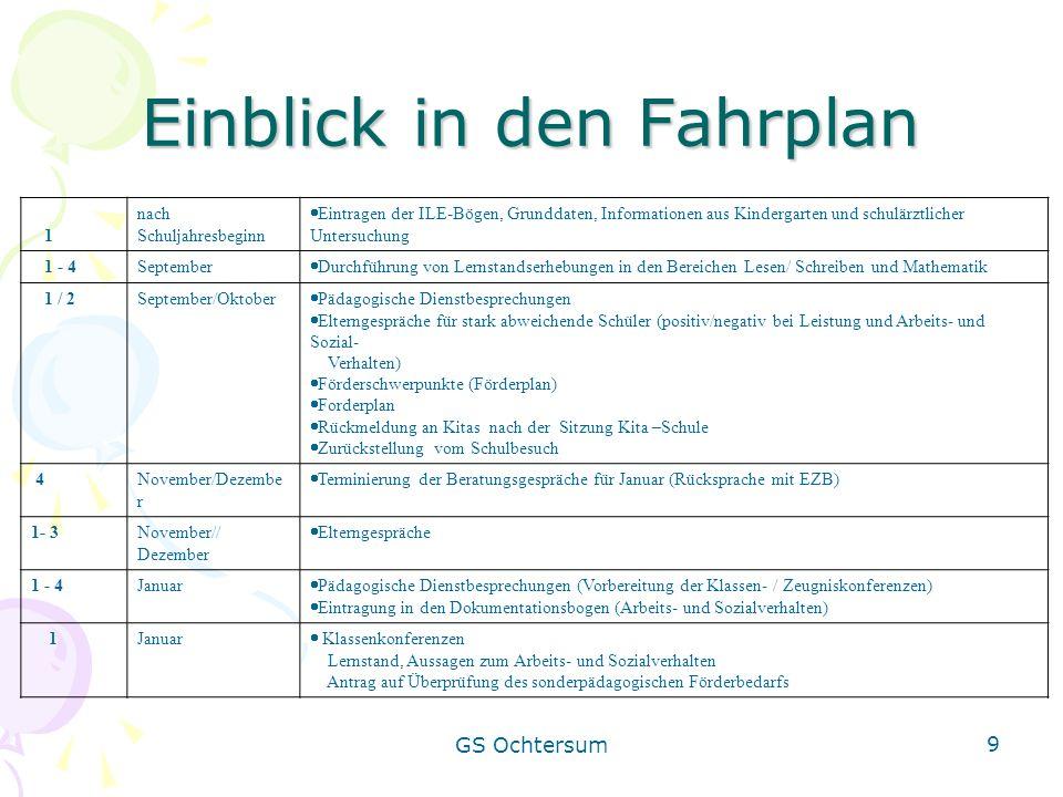 GS Ochtersum 9 Einblick in den Fahrplan 1 nach Schuljahresbeginn Eintragen der ILE-Bögen, Grunddaten, Informationen aus Kindergarten und schulärztlich