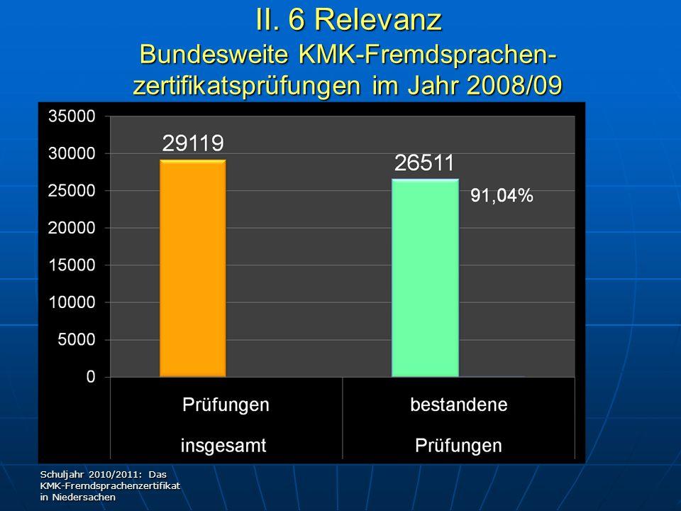 II. 6 Relevanz Bundesweite KMK-Fremdsprachen- zertifikatsprüfungen im Jahr 2008/09 Schuljahr 2010/2011: Das KMK-Fremdsprachenzertifikat in Niedersache