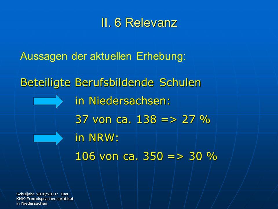 II. 6 Relevanz Aussagen der aktuellen Erhebung: Beteiligte Berufsbildende Schulen in Niedersachsen: 37 von ca. 138 => 27 % in NRW: 106 von ca. 350 =>