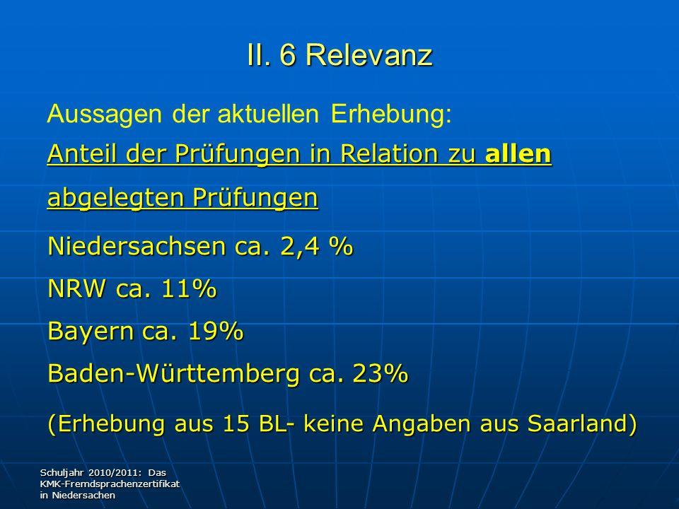 II. 6 Relevanz Aussagen der aktuellen Erhebung: Anteil der Prüfungen in Relation zu allen abgelegten Prüfungen Niedersachsen ca. 2,4 % NRW ca. 11% Bay