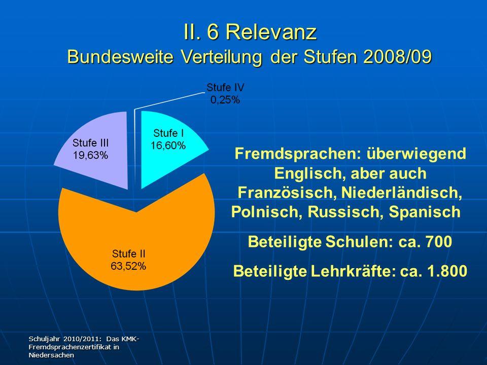 II. 6 Relevanz Bundesweite Verteilung der Stufen 2008/09 Fremdsprachen: überwiegend Englisch, aber auch Französisch, Niederländisch, Polnisch, Russisc