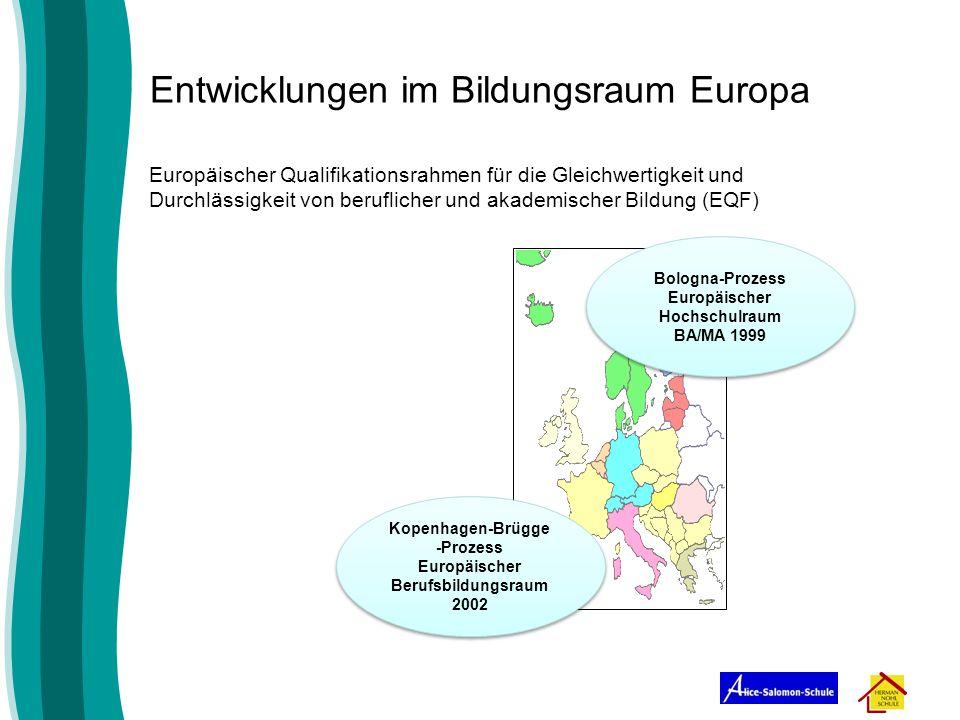 Entwicklungen im Bildungsraum Europa Europäischer Qualifikationsrahmen für die Gleichwertigkeit und Durchlässigkeit von beruflicher und akademischer B
