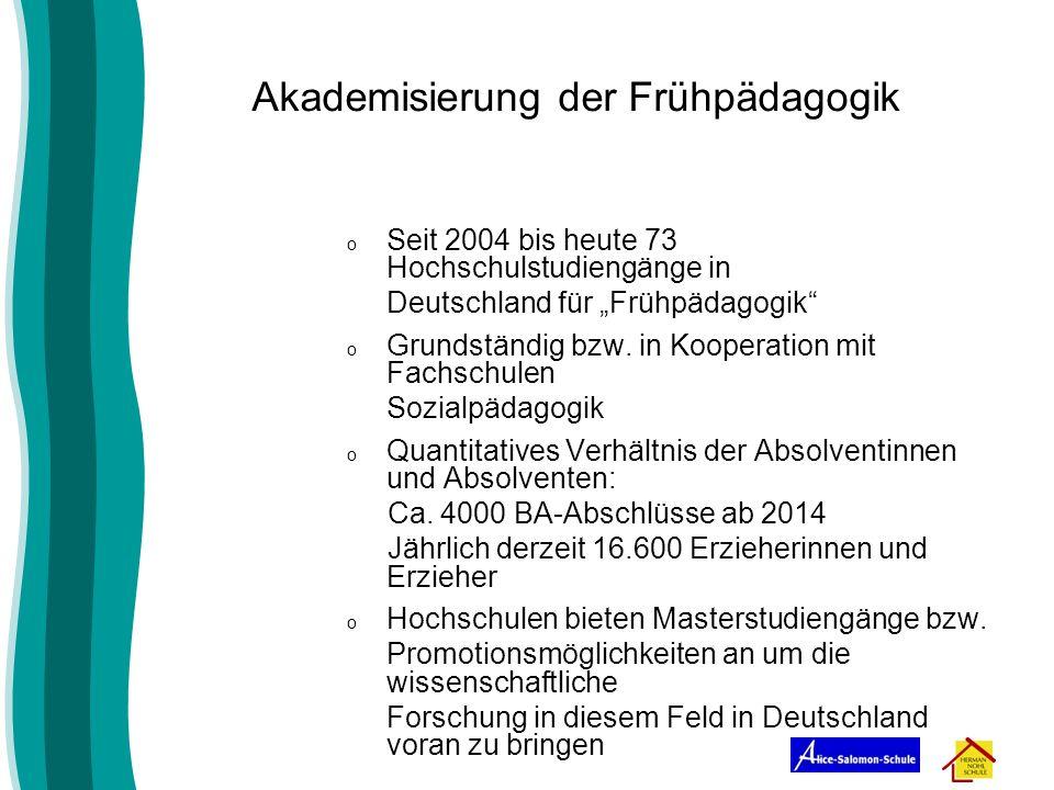 Akademisierung der Frühpädagogik o Seit 2004 bis heute 73 Hochschulstudiengänge in Deutschland für Frühpädagogik o Grundständig bzw. in Kooperation mi