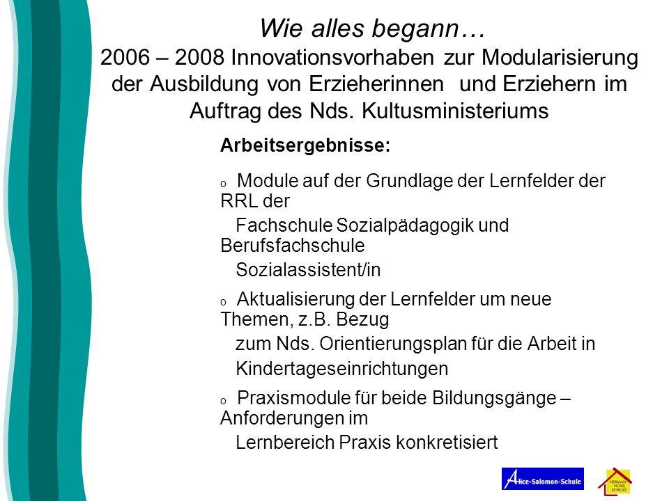 Wie alles begann… 2006 – 2008 Innovationsvorhaben zur Modularisierung der Ausbildung von Erzieherinnen und Erziehern im Auftrag des Nds. Kultusministe