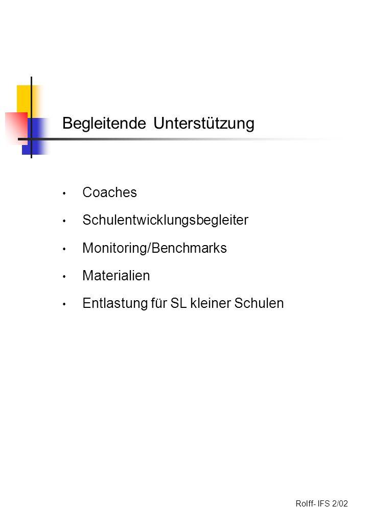 Coaches Schulentwicklungsbegleiter Monitoring/Benchmarks Materialien Entlastung für SL kleiner Schulen Begleitende Unterstützung Rolff- IFS 2/02