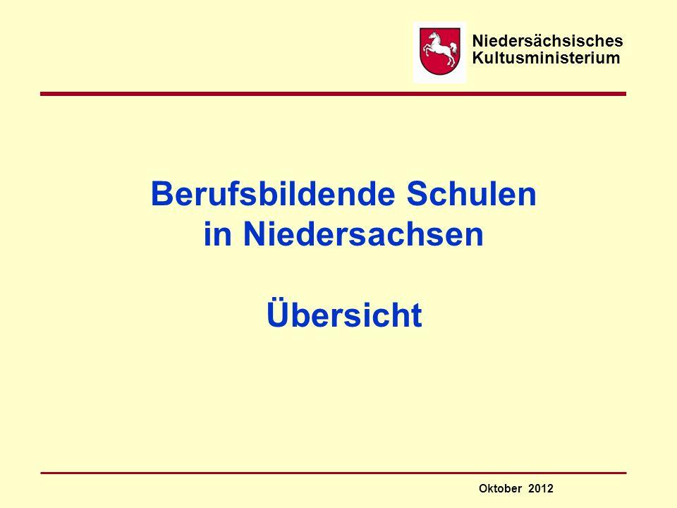 Niedersächsisches Kultusministerium Berufsbildende Schulen in Niedersachsen Übersicht Berufsbildende Schulen in Niedersachsen Übersicht Inklusion in d