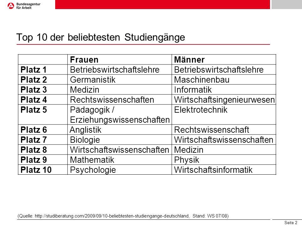 Seite 2 Top 10 der beliebtesten Studiengänge Frauen Männer Platz 1 Betriebswirtschaftslehre Platz 2 Germanistik Maschinenbau Platz 3 Medizin Informati