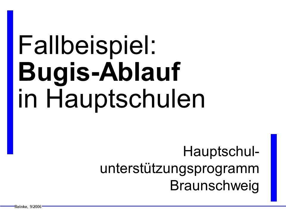 Fallbeispiel: Bugis-Ablauf in Hauptschulen Hauptschul- unterstützungsprogramm Braunschweig Reinke, 9/2006
