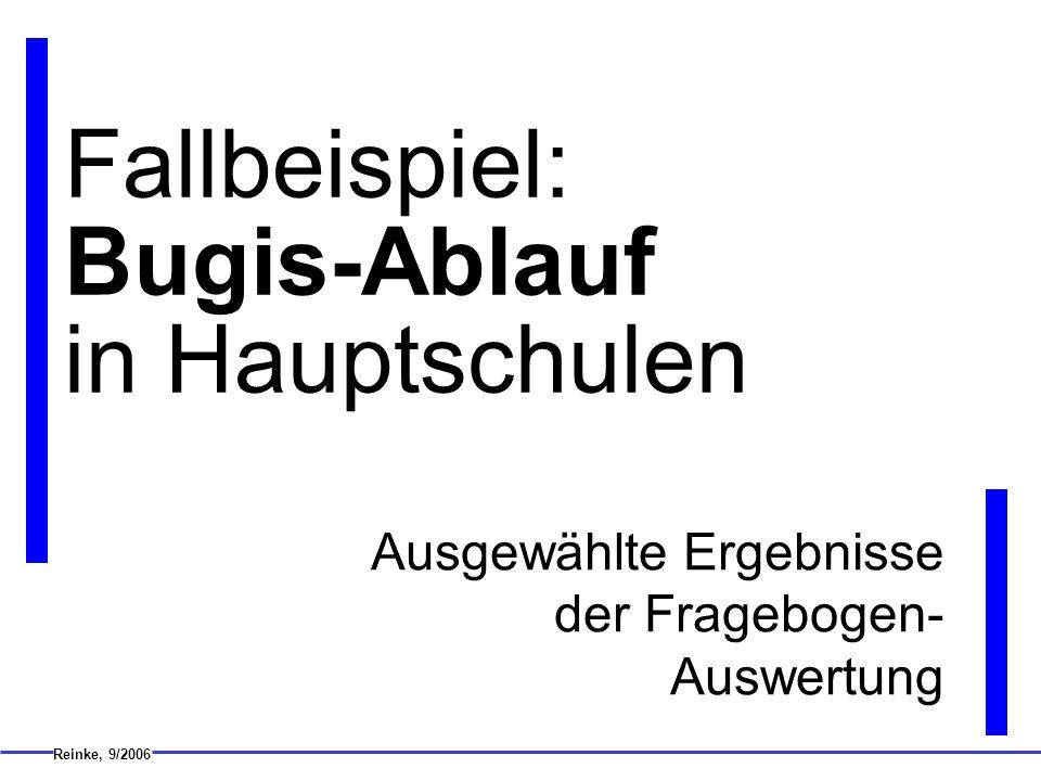Fallbeispiel: Bugis-Ablauf in Hauptschulen Ausgewählte Ergebnisse der Fragebogen- Auswertung Reinke, 9/2006