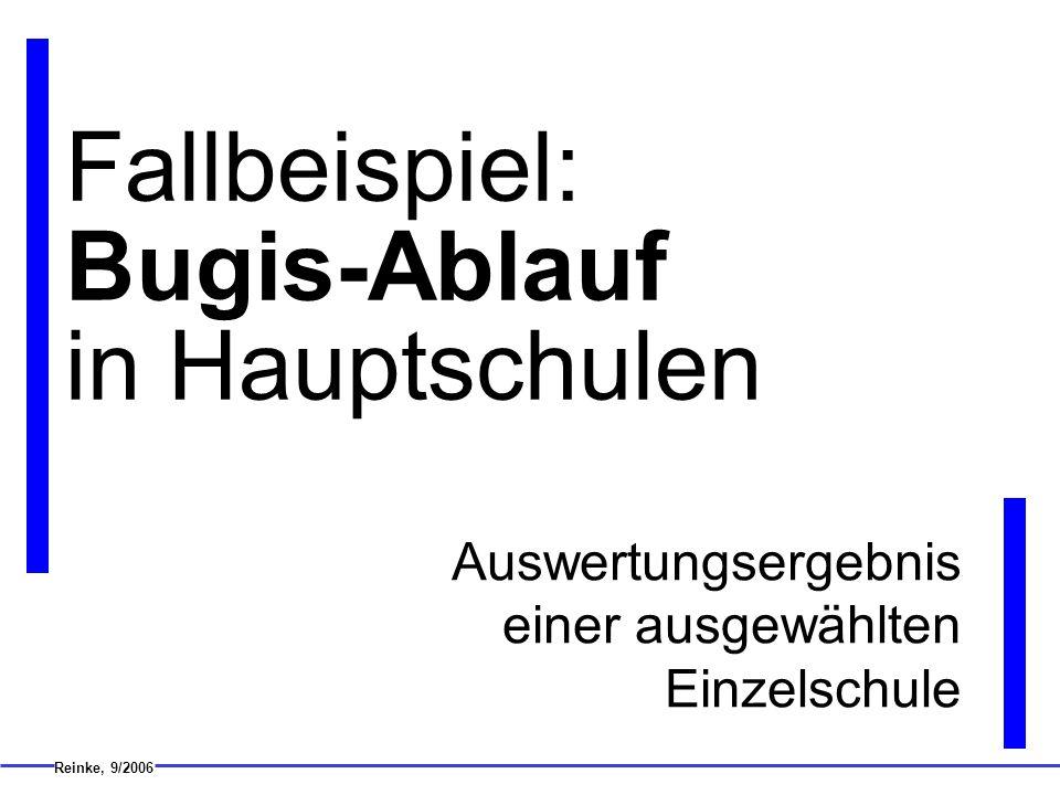 Fallbeispiel: Bugis-Ablauf in Hauptschulen Auswertungsergebnis einer ausgewählten Einzelschule Reinke, 9/2006
