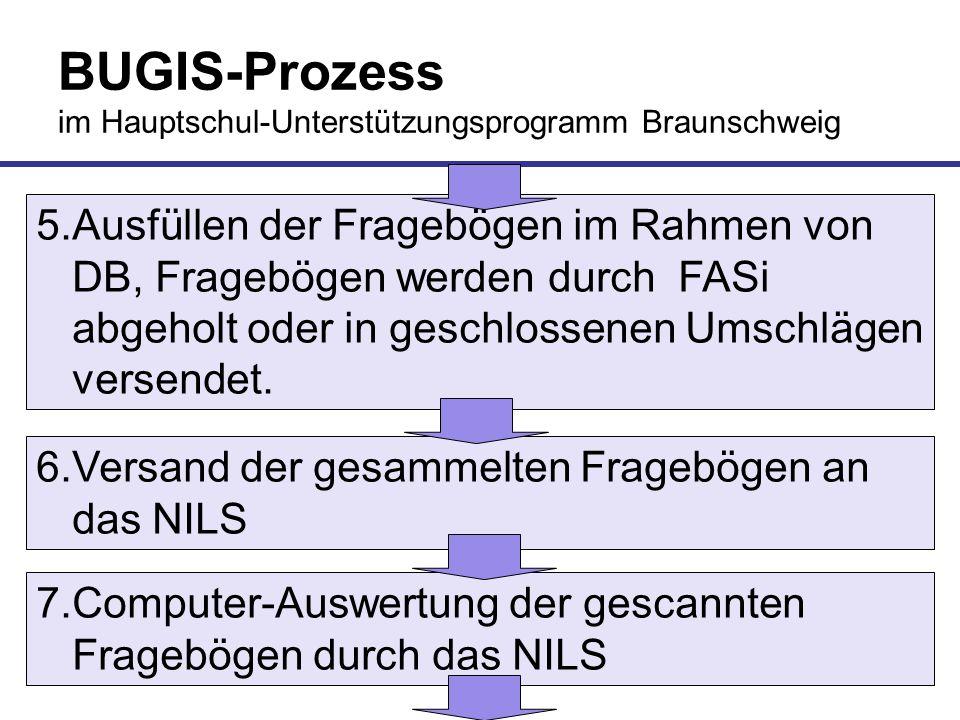 BUGIS-Prozess im Hauptschul-Unterstützungsprogramm Braunschweig 5.Ausfüllen der Fragebögen im Rahmen von DB, Fragebögen werden durch FASi abgeholt ode